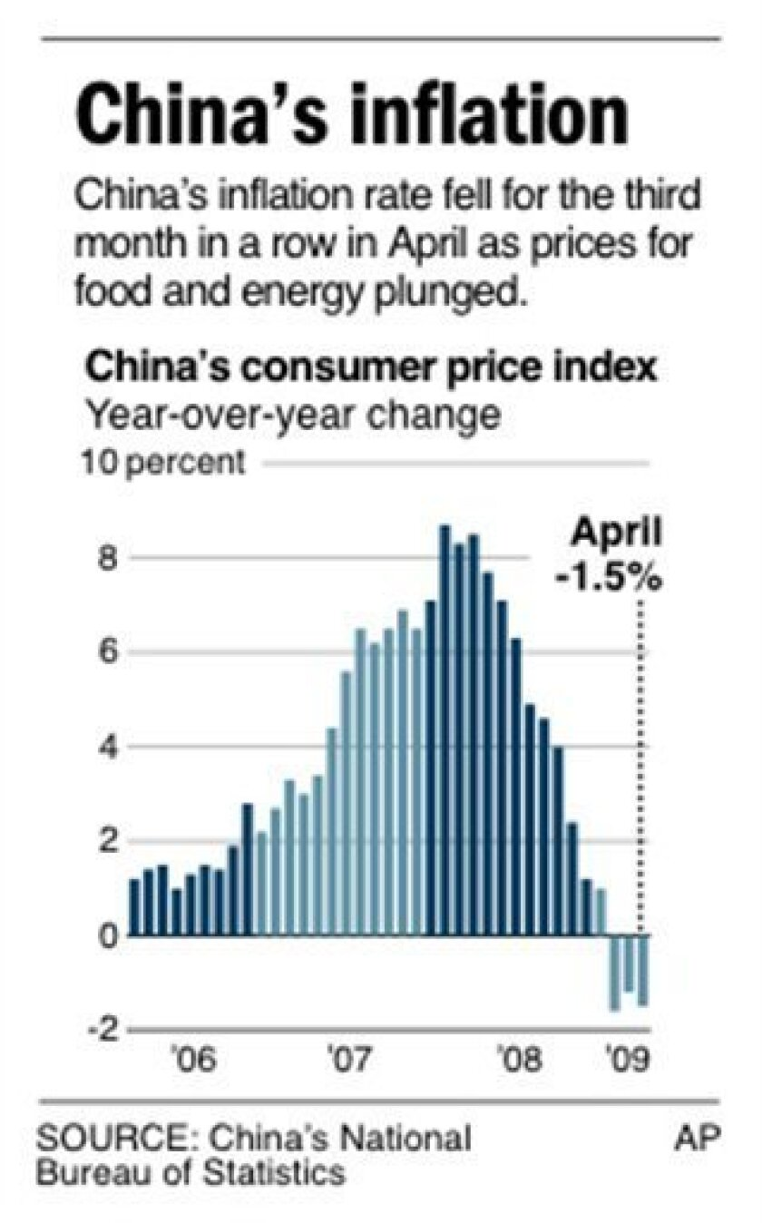 Chart shows year-over-year change in China�s consumer price index1c x 3 1/8 inches; 46.5 mm x 79 mm;