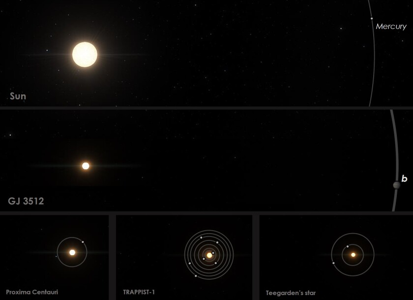 A big planet orbiting a tiny star? Here's how it can happen