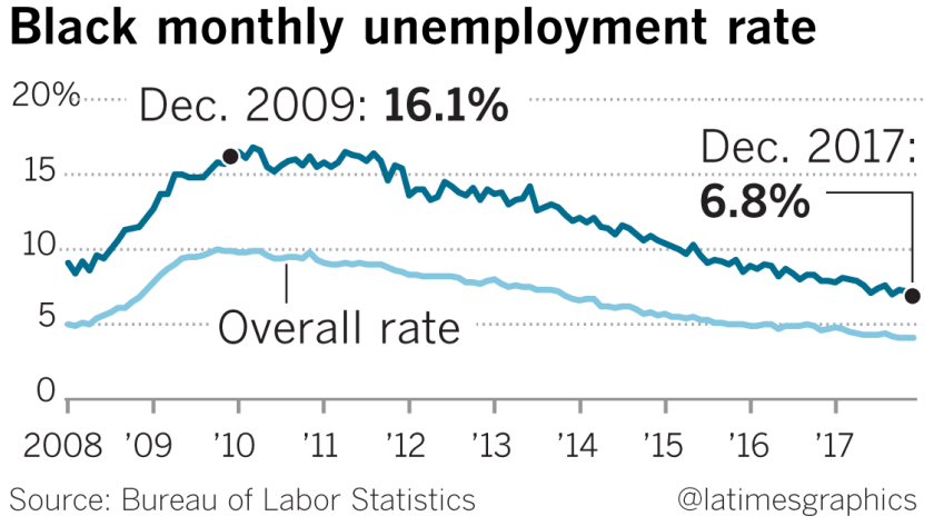 unemployment-african-american-web