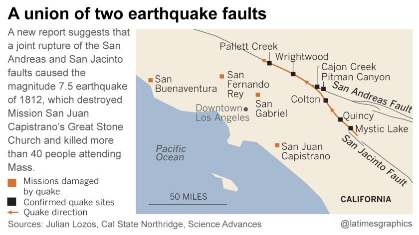 la-me-g-quake-risk-20160315
