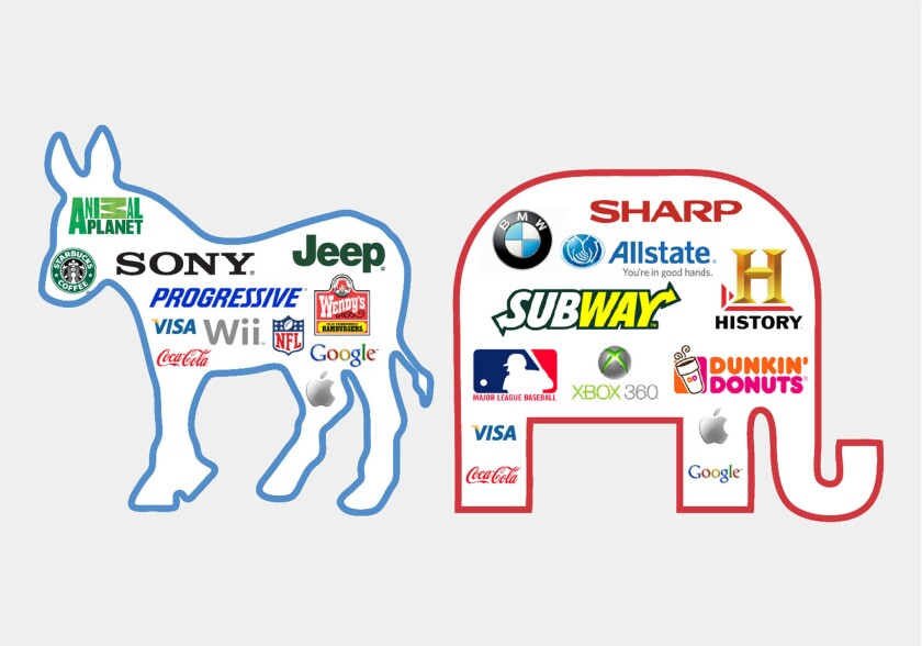 Republicans and Democrats don't see eye to eye on favored brands