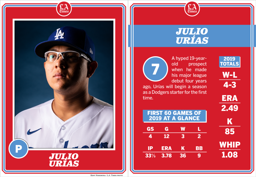 Dodgers pitcher Julio Urias.