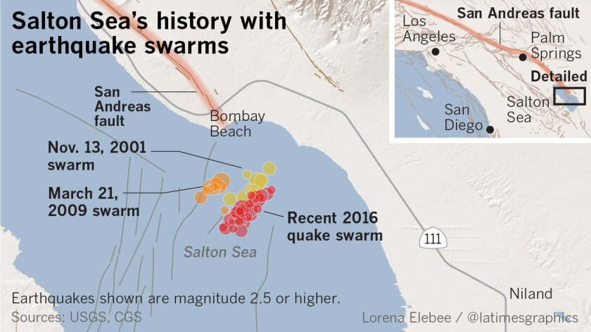 Salton Sea earthquakes