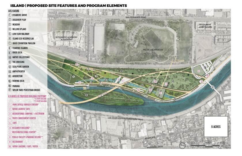 "Taylor Yard ""Island"" design proposal"