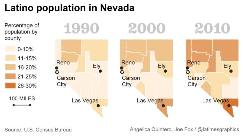 Latino population in Nevada