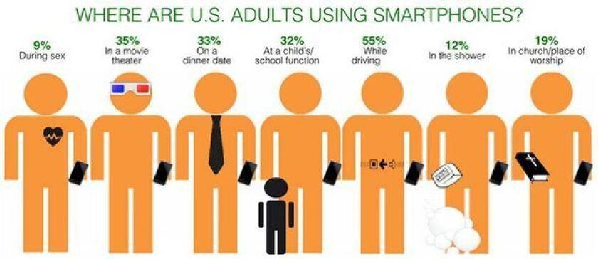 Smartphone study