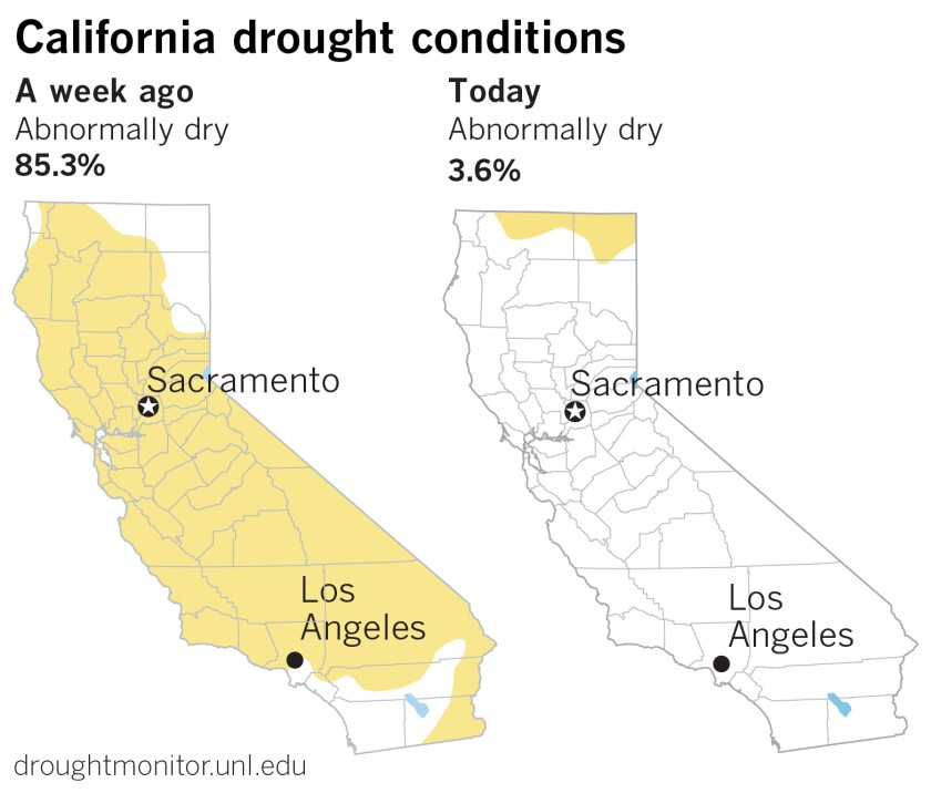Recent rains have mostly washed California's drought away ... on california flooding 2014, california radiation map, california shade map, california population growth map, california water, california rain totals 2014, california rainfall, california mudslides 2014, san jose water district map, california poverty map, california office of emergency management, california smog map, california aquatic supply, california oil spill map, 2014 united states wildfires map, california counties historical maps, california el nino, california flooding map, ibew california map, california evapotranspiration map,