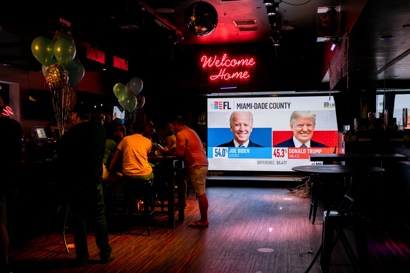 People watch early presidential election returns at Gossip Grill in Hillcrest