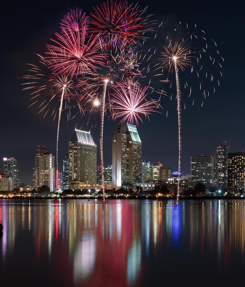 SD Skyline with Fireworks_zoom_hires.jpg
