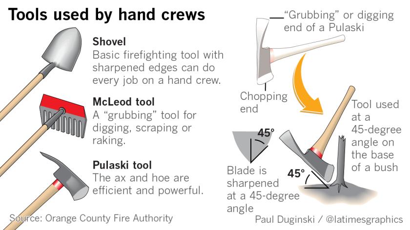 la-me-g-hand-crew-firefighting-tools-web