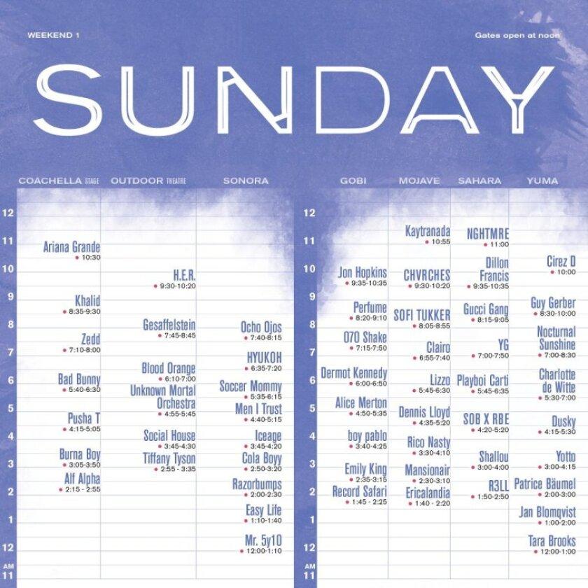Coachella 2019: Sunday, April 14 performance times