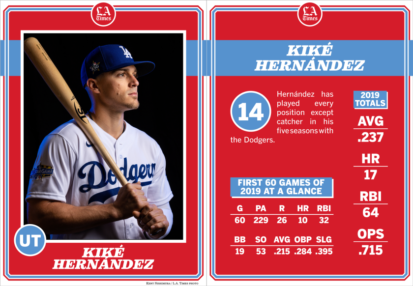 Dodgers utility player Kike Hernandez.