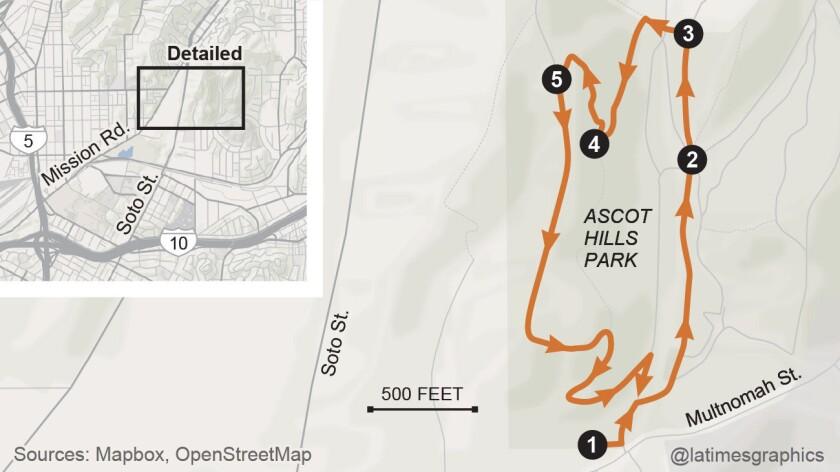 Ascot Hills Park, Calif.