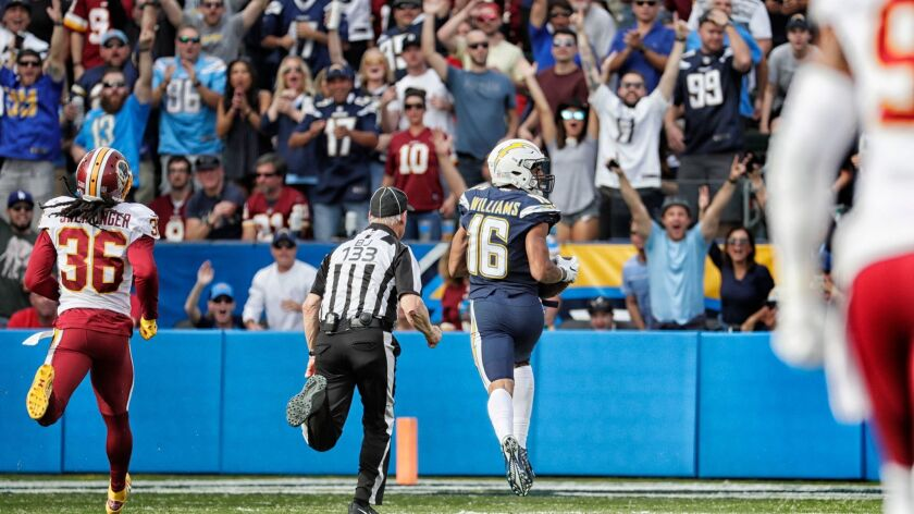 Chargers receiver Tyrell Williams enters the end zone untouched after catching a 75 yard touchdown pass from Philip Rivers during Sunday's game against the Redskins at Stubhub Center.