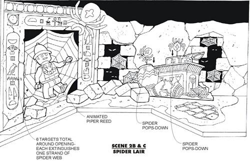 Legoland's Lost Kingdom of Adventure dark ride spider's lair scene
