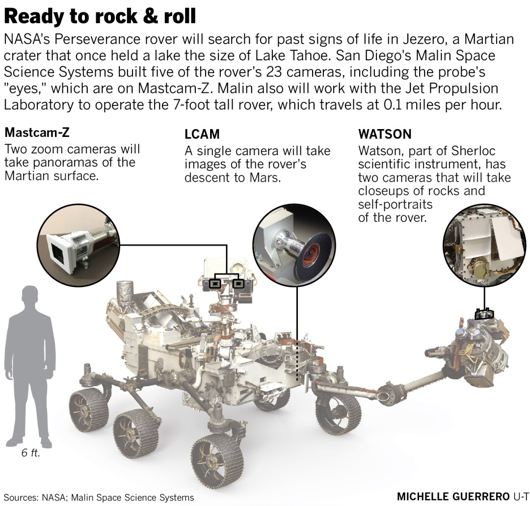 NASA's Perseverance rover will search for past signs of life in Jezero, a Martian crater.