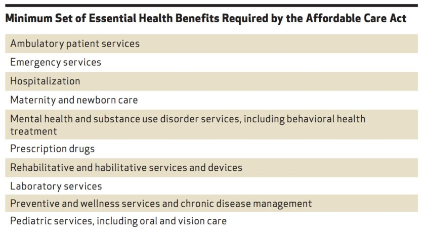 The 10 essential health benefits required of any qualifying Obamacare plan: Which would you want to do without?