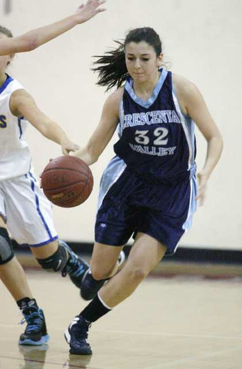 Crescenta Valley girls' basketball shows youth