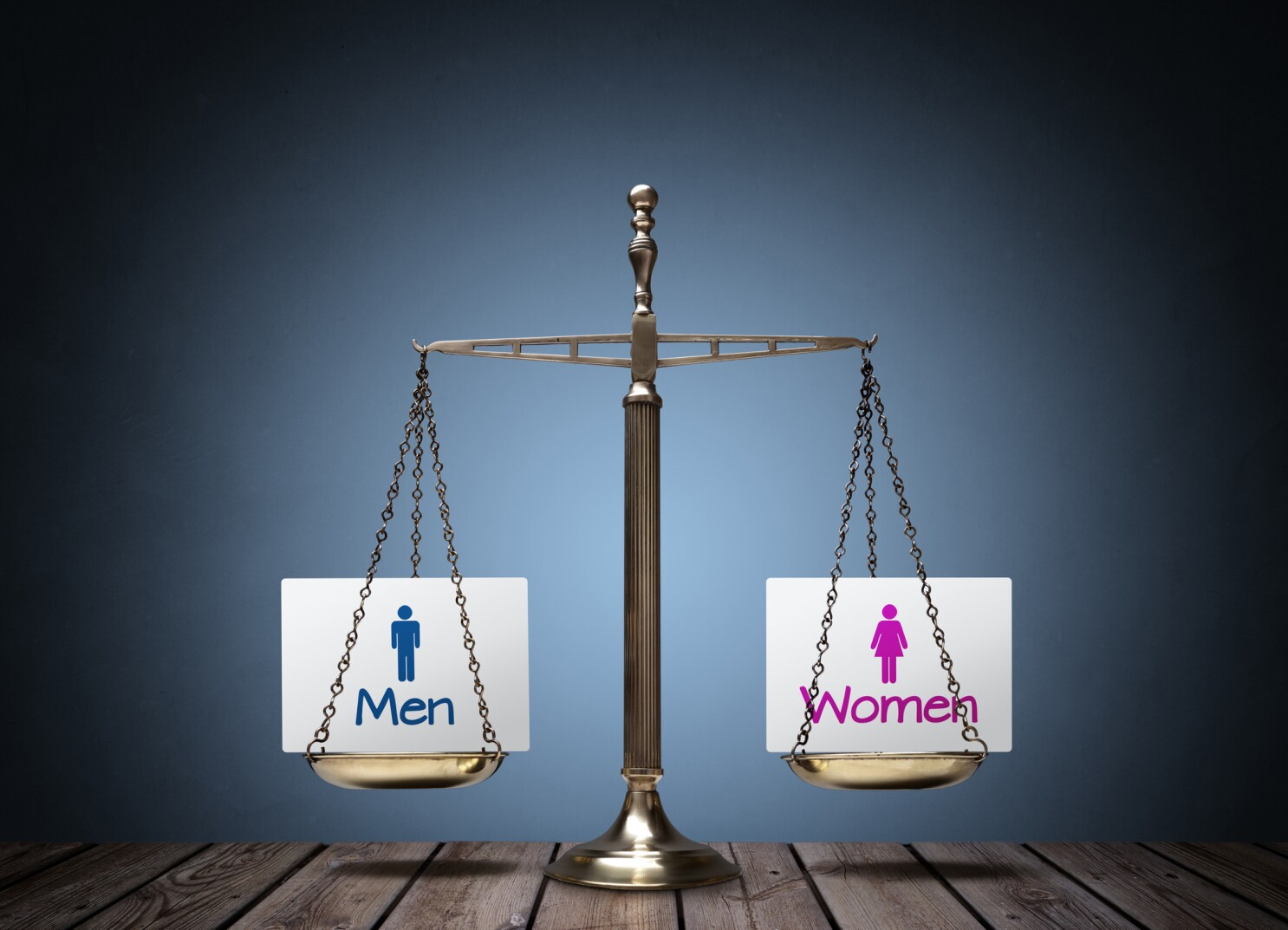 How much progress have we made in gender equality? Not enough