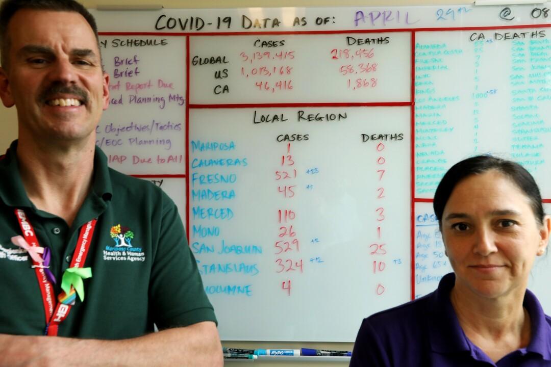 COVID-19 stats board