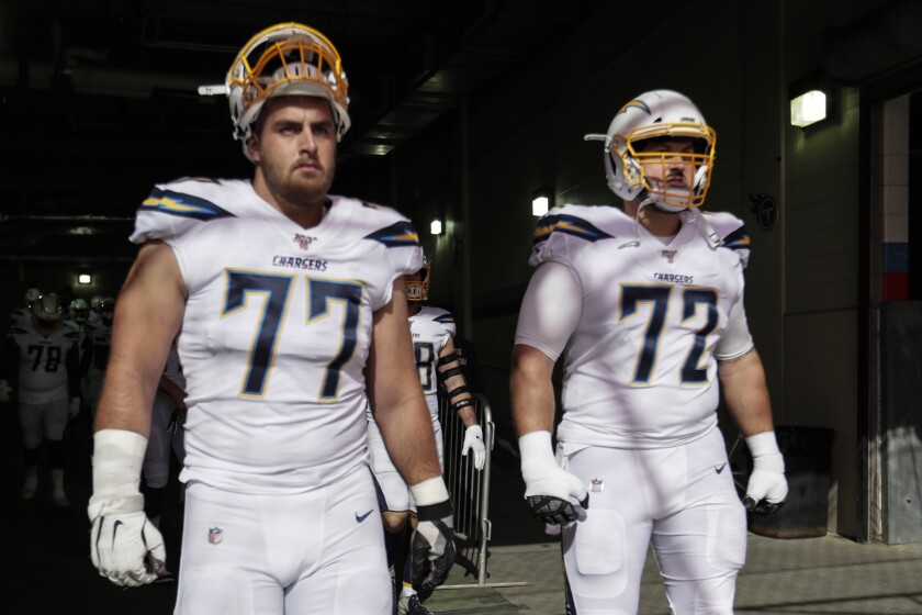 Chargers Place Guard Ryan Groy On Reserve Covid 19 List Los Angeles Times