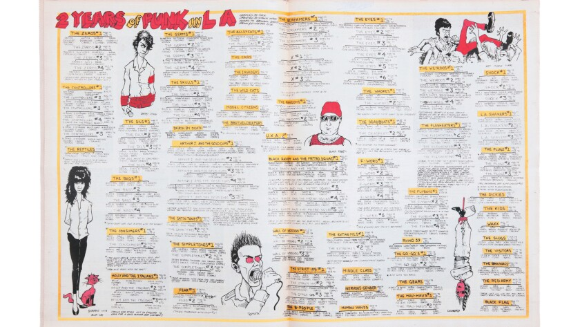 A graphic drawn by Shawn Kerri and compiled by Claude Bessy charts the history of punk in L.A.