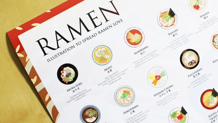 Ramen guide