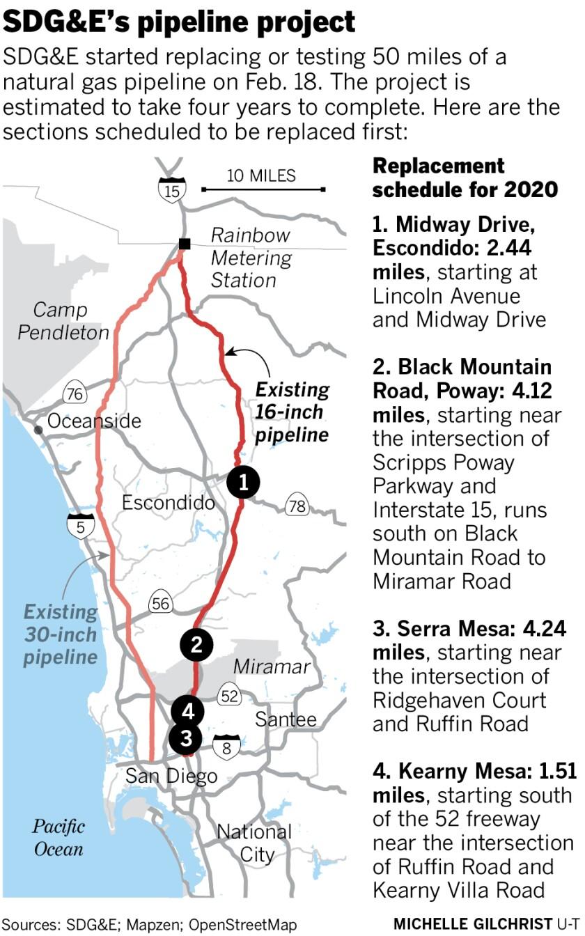 508892-w1-sd-sdge-pipeline-project-march-2020-update.jpg