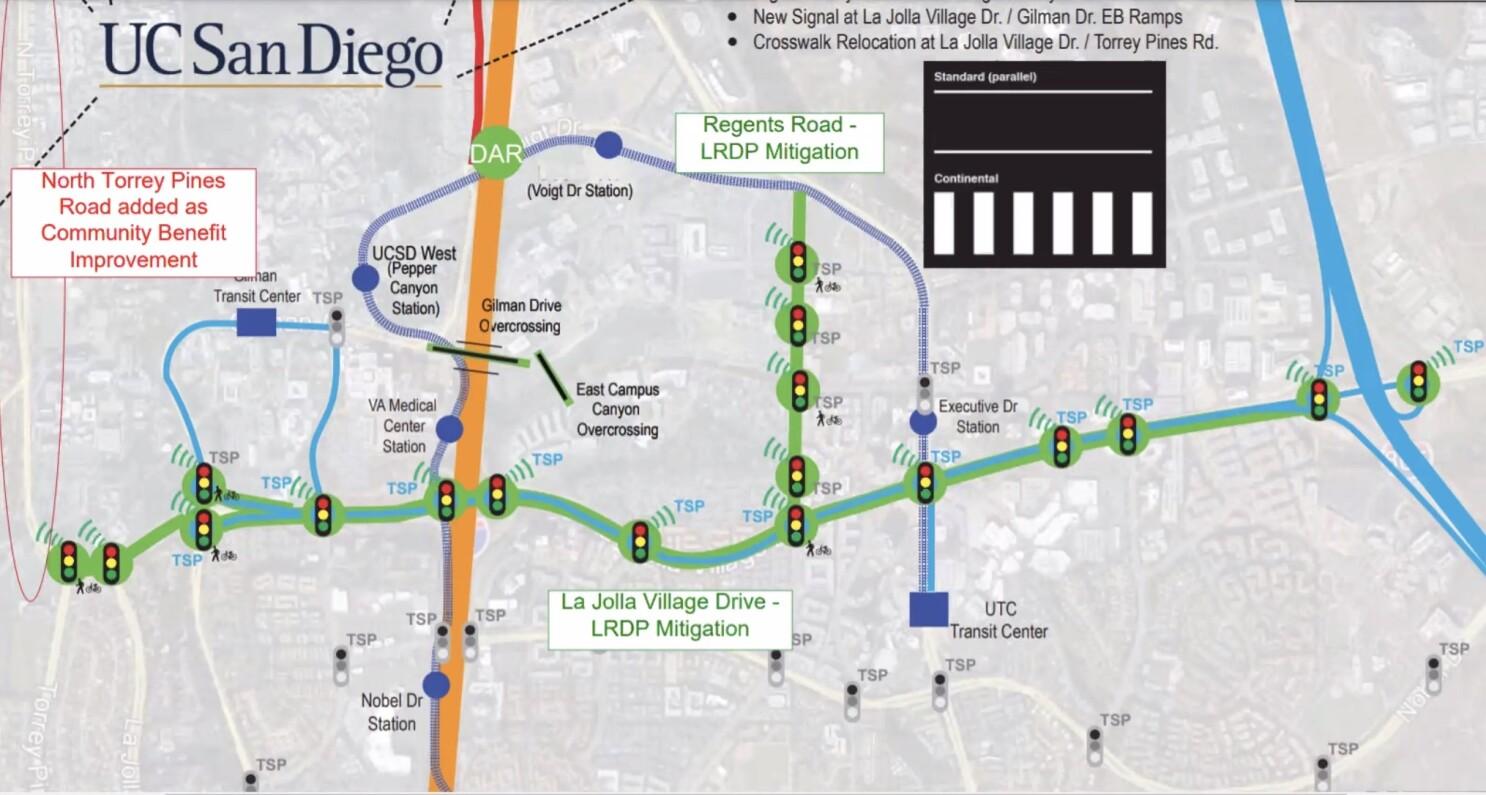 Ucsd 2022 Calendar.Uc San Diego Plans Adaptive Smart Traffic Signals At 26 Area Intersections La Jolla Light