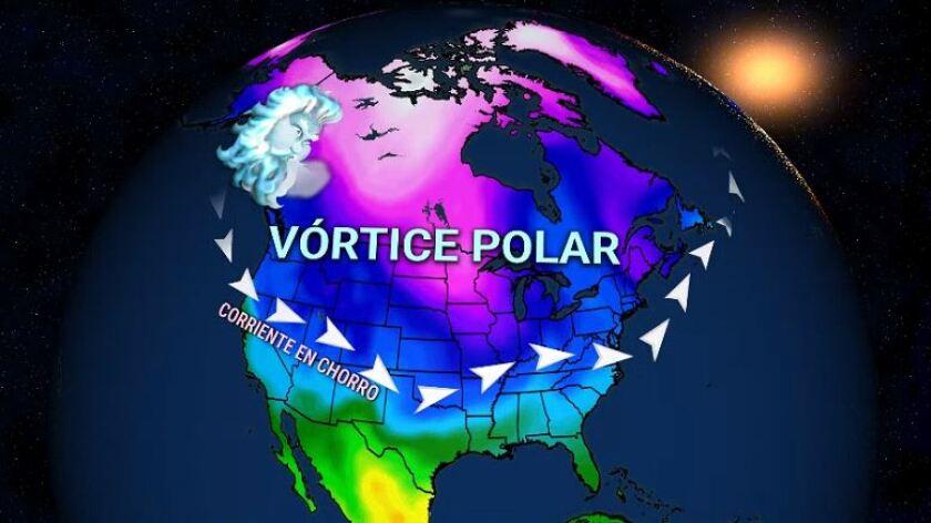 ¿Qué es un vórtice polar?