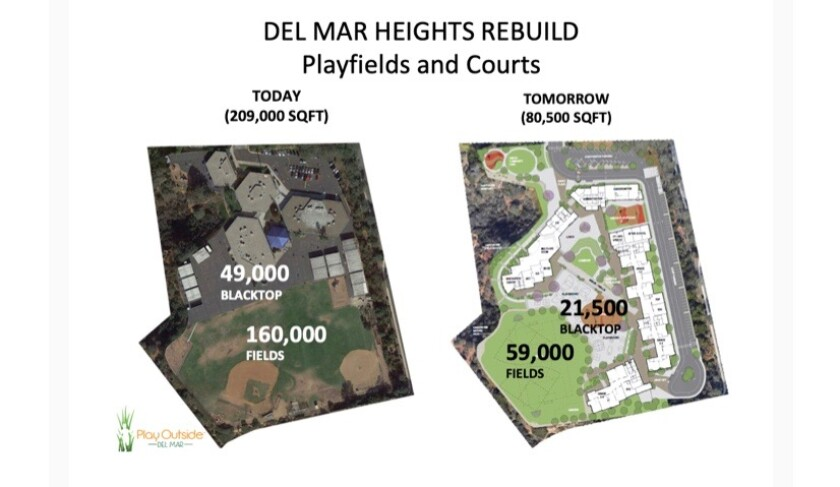 Contrast of the existing Del Mar Heights School field and blacktop with the proposed new school field and blacktop. (from playoutsidedelmar.org website)