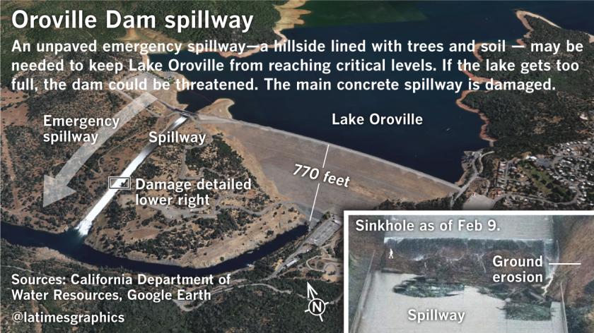 la-g-oroville-dam-spillway-damaged-20170210