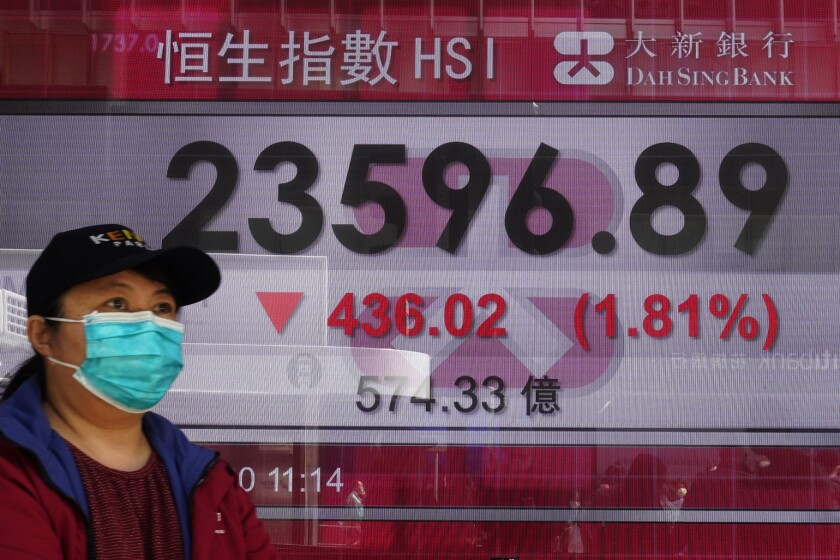A woman wearing face mask walks past a bank electronic board showing the Hong Kong share index at Hong Kong Stock Exchange Monday, March 16, 2020. Asian stock markets and U.S. futures fell Monday after the Federal Reserve slashed its key interest rate to shore up economic growth in the face of mounting global anti-virus controls that are shutting down business and travel. (AP Photo/Vincent Yu)