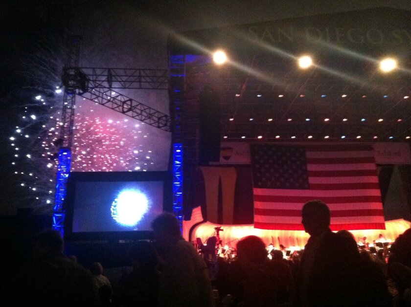 Independence Day fireworks at the San Diego Symphony Summer Pops.