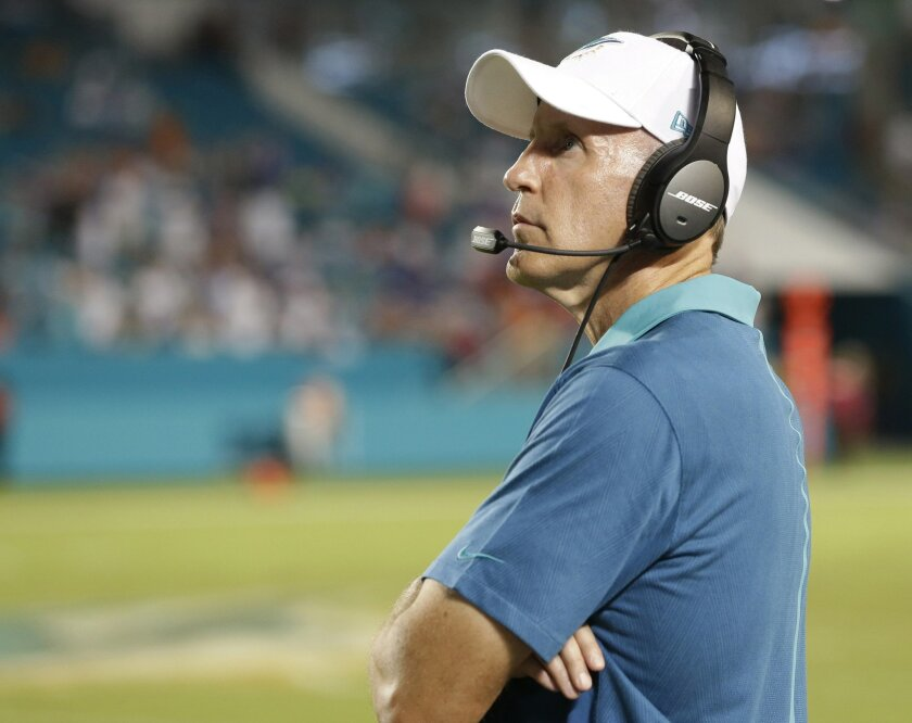 FILE - In this Sunday, Sept. 27, 2015 file photo, Miami Dolphins head coach Joe Philbin looks up from the sidelines during the second half of an NFL football game against the Buffalo Bills in Miami Gardens, Fla. With 21 teams not owning winning records through eight weeks, it's no wonder coaches fr