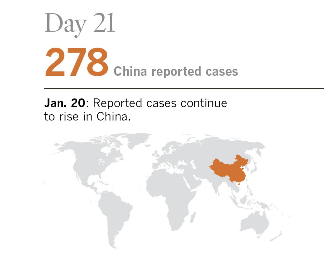 la-me-map3-coronavirus-invasion-tick-tock