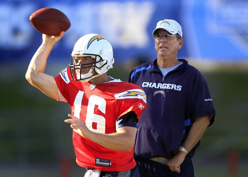 Quarterback Scott Tolzien, shown in training camp throwing a pass in front of Chargers head coach Norv Turner, was claimed on waivers by San Francisco.