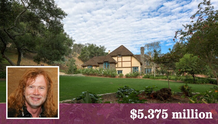 Hot Property | David Mustaine