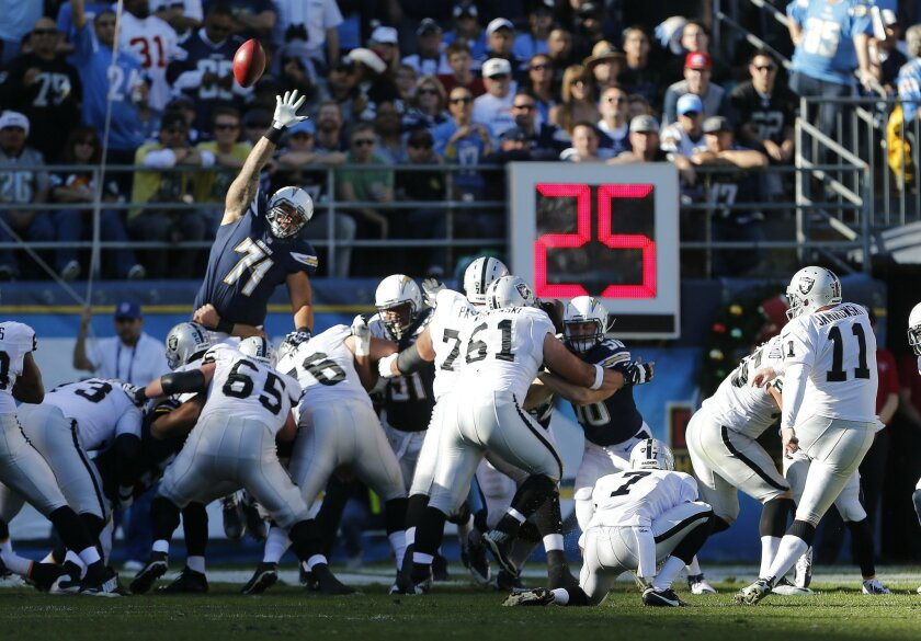 Chargers defensive end Lawrence Guy tries to block a kick by Oakland kicker Sebastian Janikowski as the San Diego Chargers played the Oakland Raiders Sunday afternoon at Qualcomm Stadium.