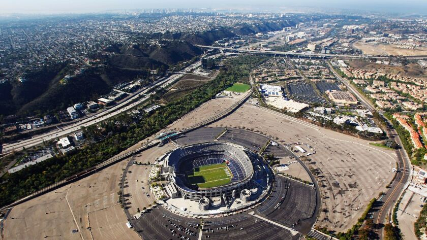 In this 2015 file photo, Qualcomm Stadium occupies the center of 166 acres of public land in the Mission Valley neighborhood of San Diego.