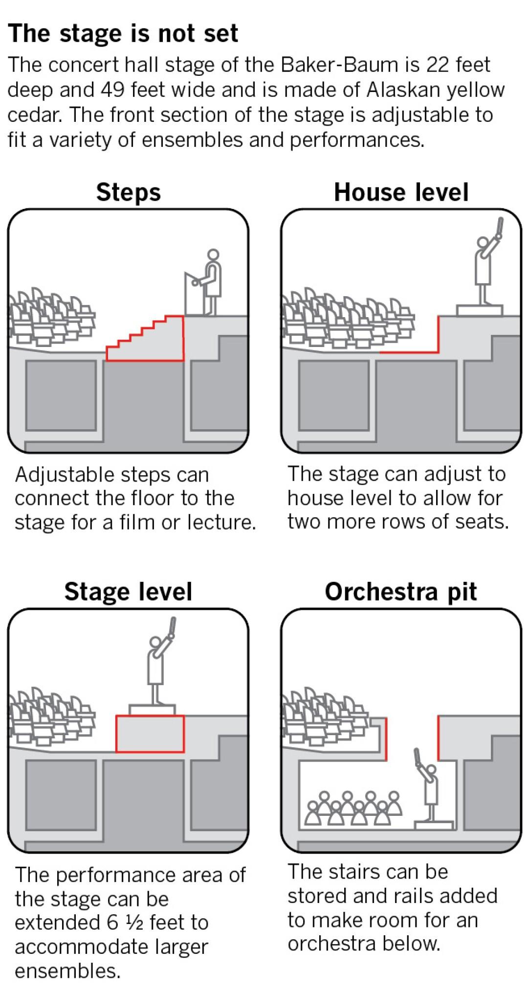 sd-me-g-the-conrad-WEB_Stage.jpg