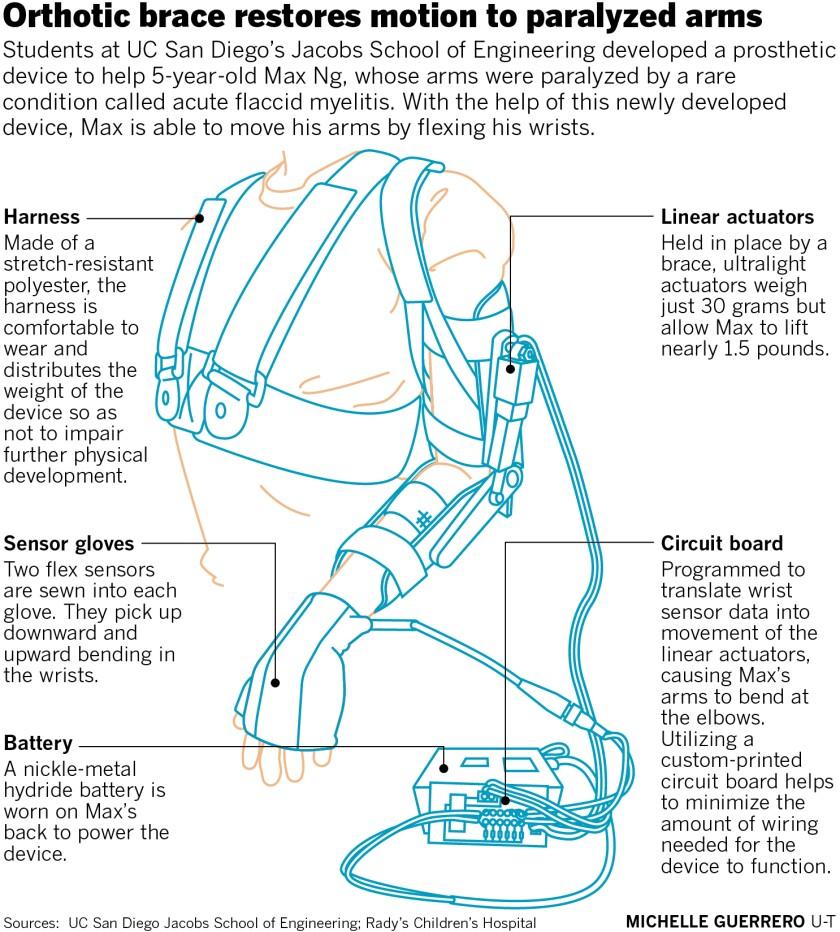 sd-me-g-medical-elbow-orthosis-01.jpg