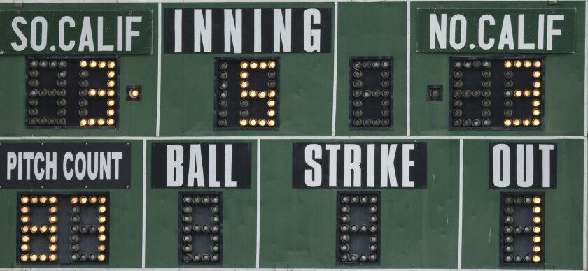 <pre>All eyes are on the pitch count this week in Williamsport.</pre>
