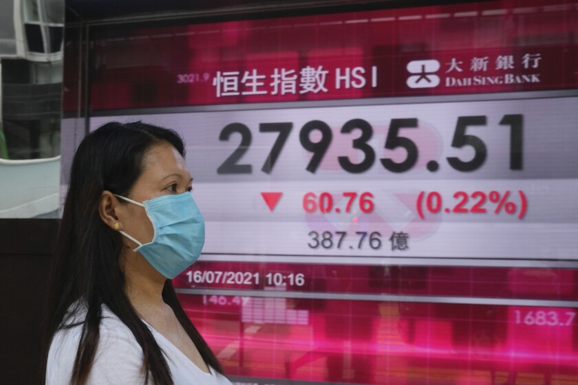A woman wearing a face mask walks past a bank's electronic board showing the Hong Kong share index in Hong Kong, Friday, July 16, 2021. Shares were mostly lower in Asia on Friday after Wall Street benchmarks extended losses amid uncertainty over rising coronavirus cases and the risks to pandemic recoveries. (AP Photo/Kin Cheung)