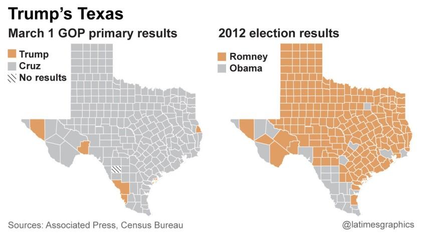Trump's Texas