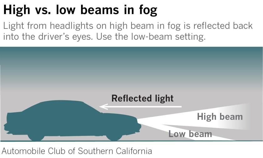 la-me-tule-fog-graphics-headlights-01.jpg