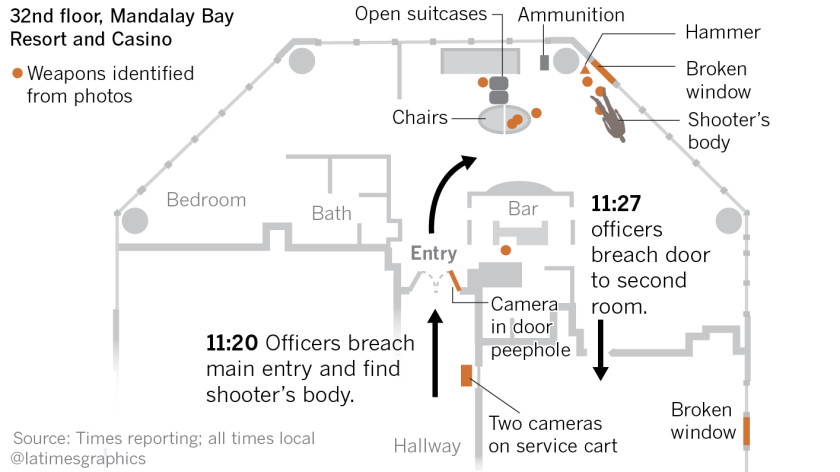 Here's a timeline of the Las Vegas shooting — with the crucial detail police left out last time