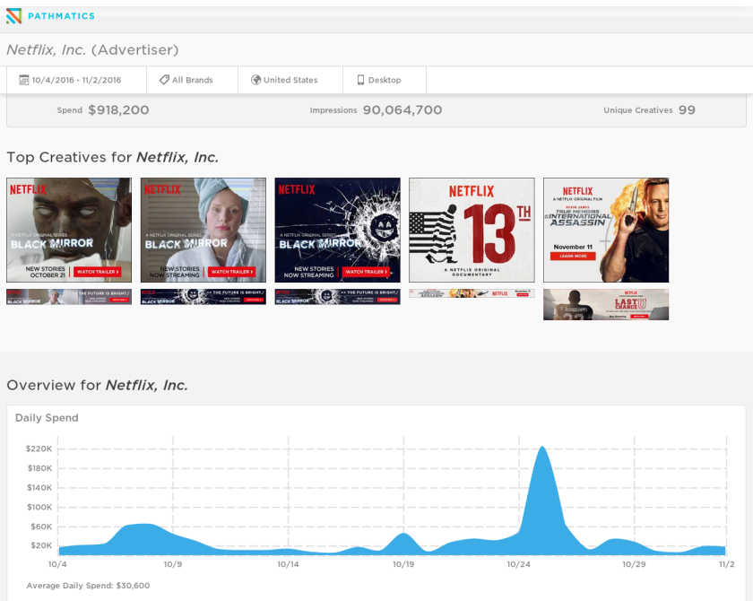 A screenshot from Pathmatics shows Netflix's estimated spending on recent online ad campaigns.