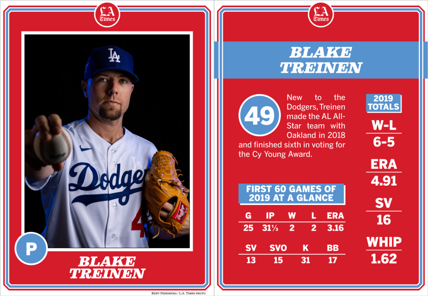 Dodgers pitcher Blake Treinen.