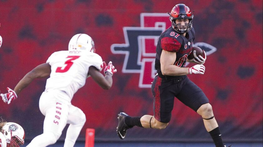 San Diego State tight end Kahale Warring led the Aztecs this season with 31 receptions, was second with 372 receiving yards and tied for the team lead with three touchdown catches.